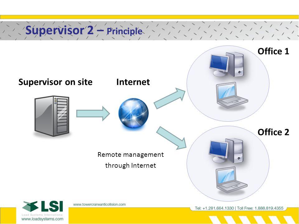 Supervisor 2 – Principle