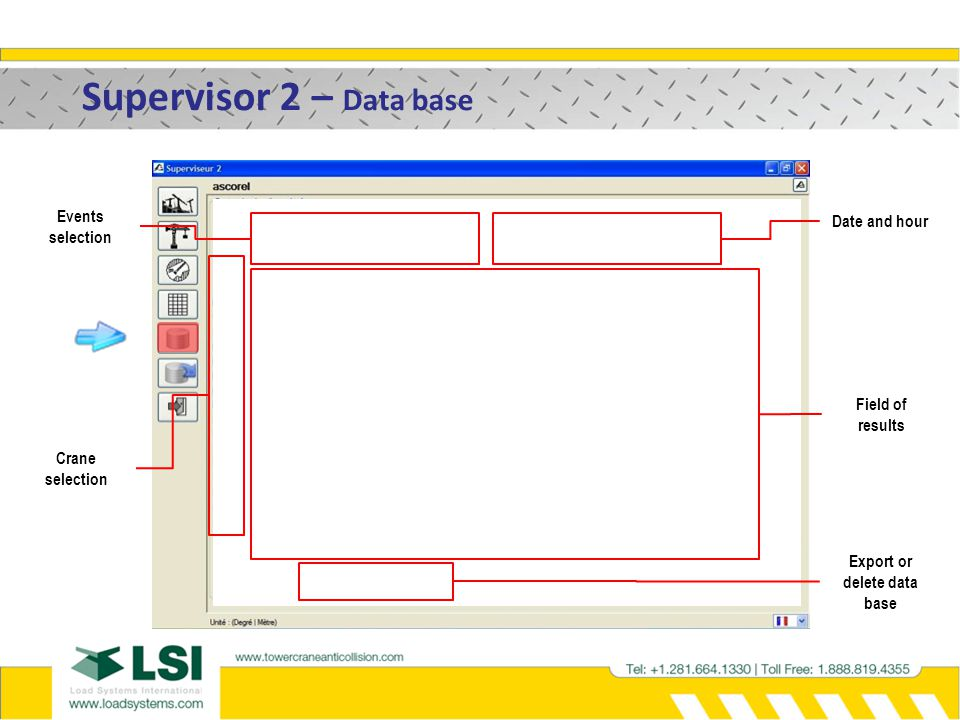 Display Anti Collision And Zoning System Ppt Video