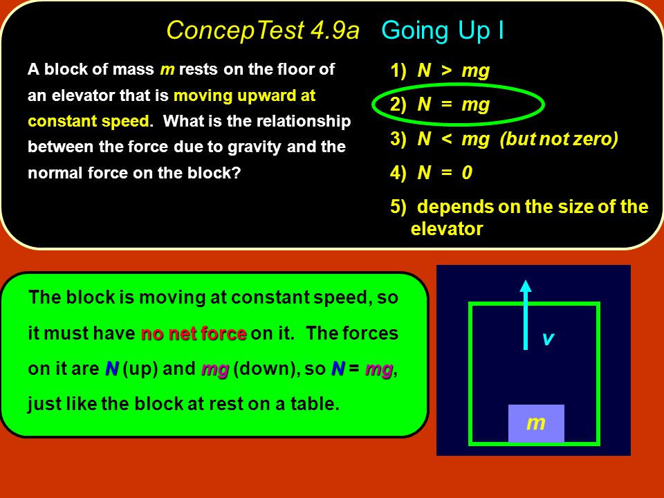 ConcepTest 4.9a Going Up I v m 1) N > mg 2) N = mg