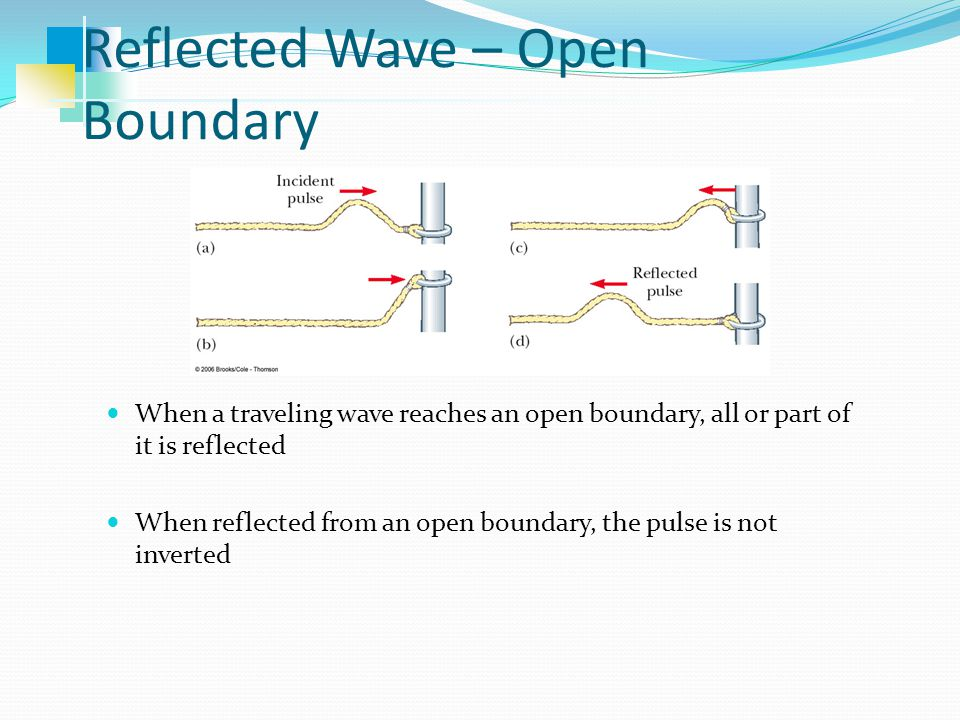 Reflected Wave – Open Boundary