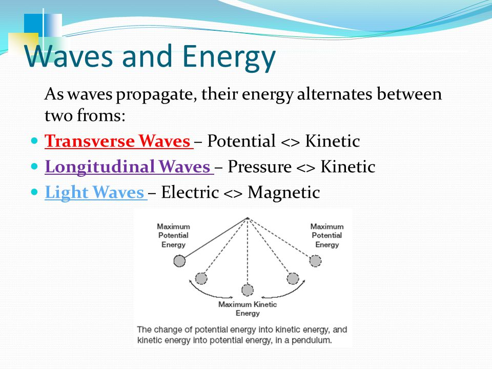 Waves and Energy As waves propagate, their energy alternates between two froms: Transverse Waves – Potential <> Kinetic.