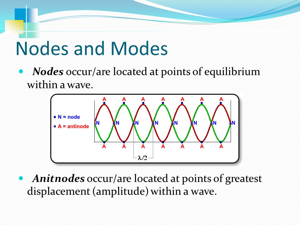 Nodes and Modes Nodes occur/are located at points of equilibrium within a wave.