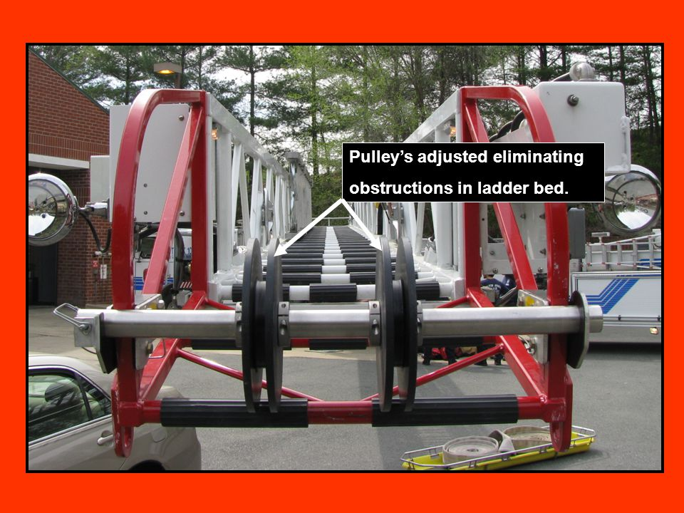 Pulley's adjusted eliminating