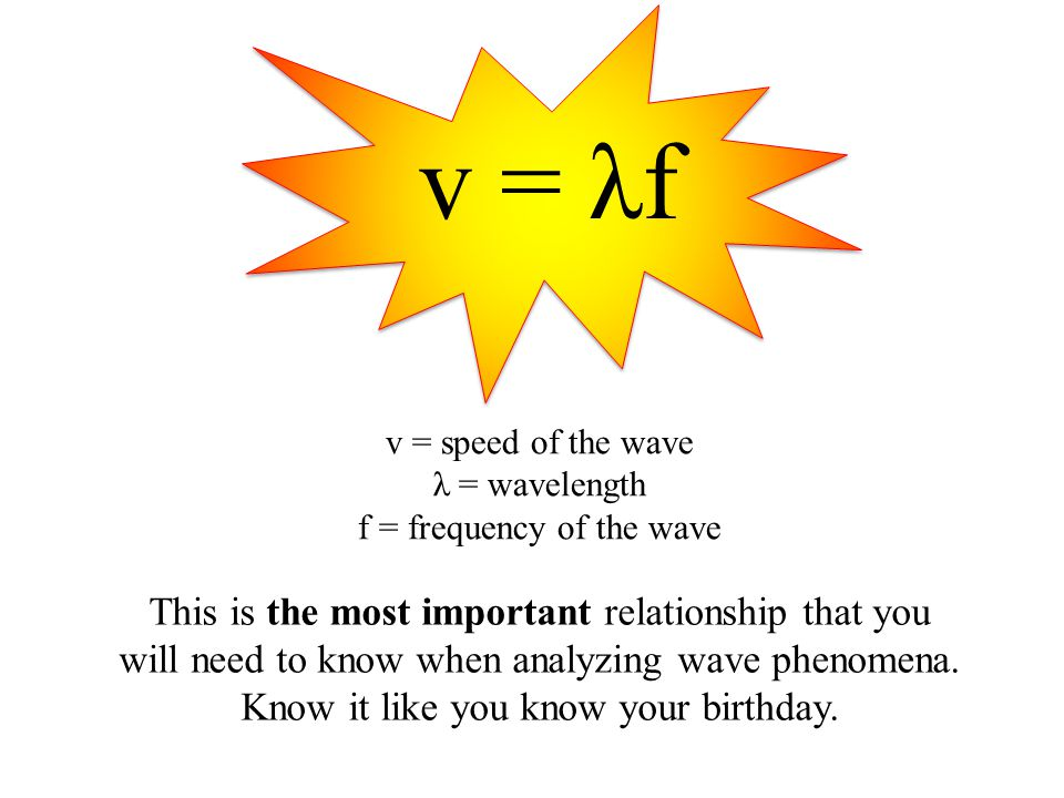 f = frequency of the wave