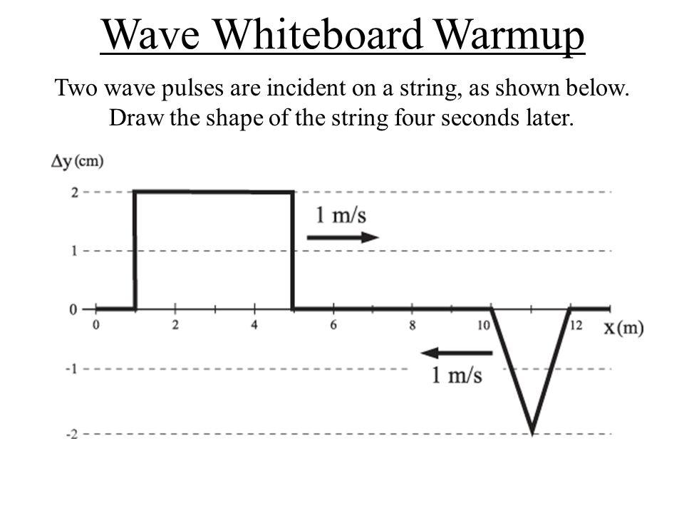 Wave Whiteboard Warmup