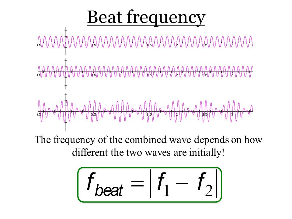 Beat frequency The frequency of the combined wave depends on how different the two waves are initially!