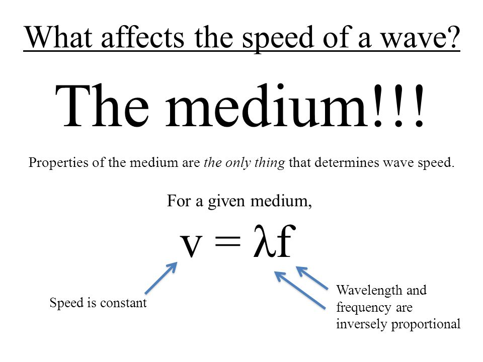 What affects the speed of a wave