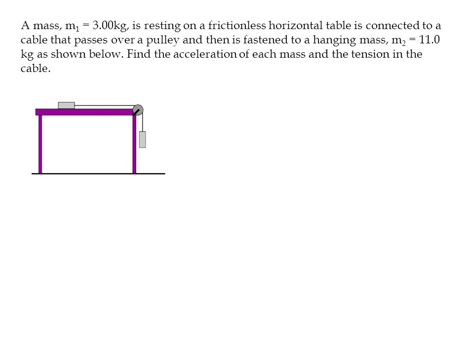 A mass, m1 = 3.00kg, is resting on a frictionless horizontal table is connected to a cable that passes over a pulley and then is fastened to a hanging mass, m2 = 11.0 kg as shown below.