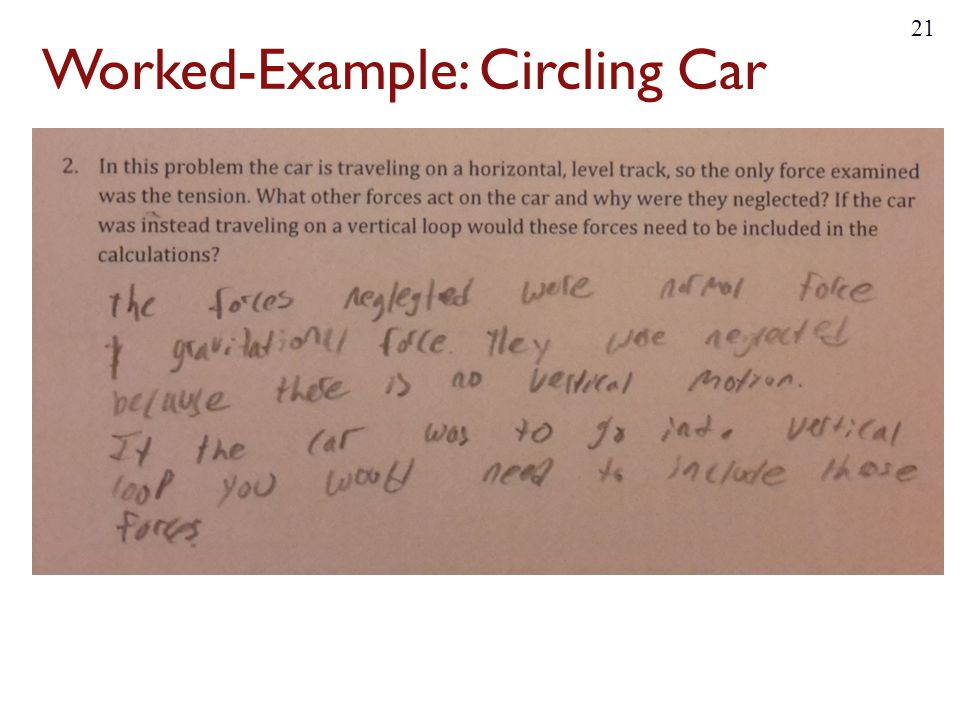 Worked-Example: Circling Car