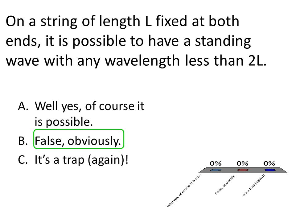 On a string of length L fixed at both ends, it is possible to have a standing wave with any wavelength less than 2L.