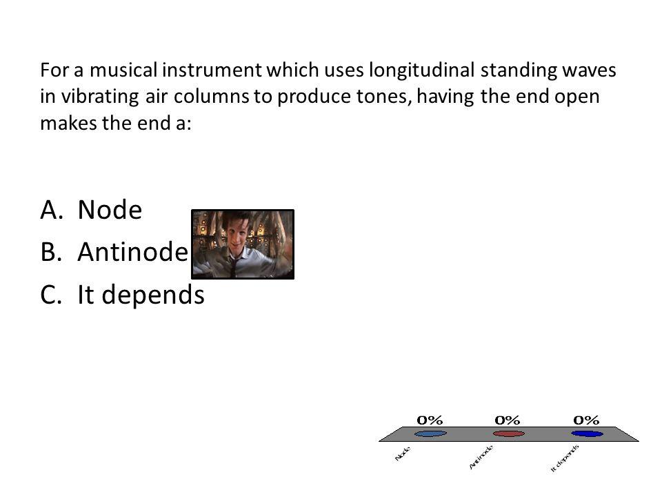 Node Antinode It depends