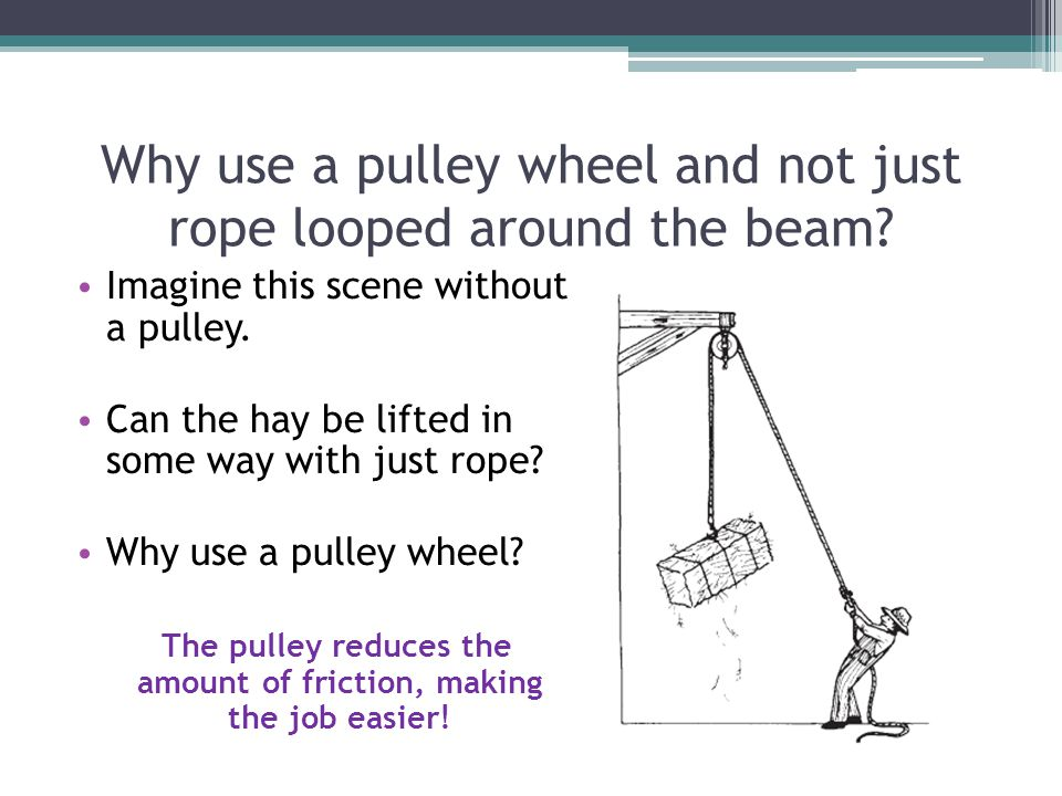 Why use a pulley wheel and not just rope looped around the beam