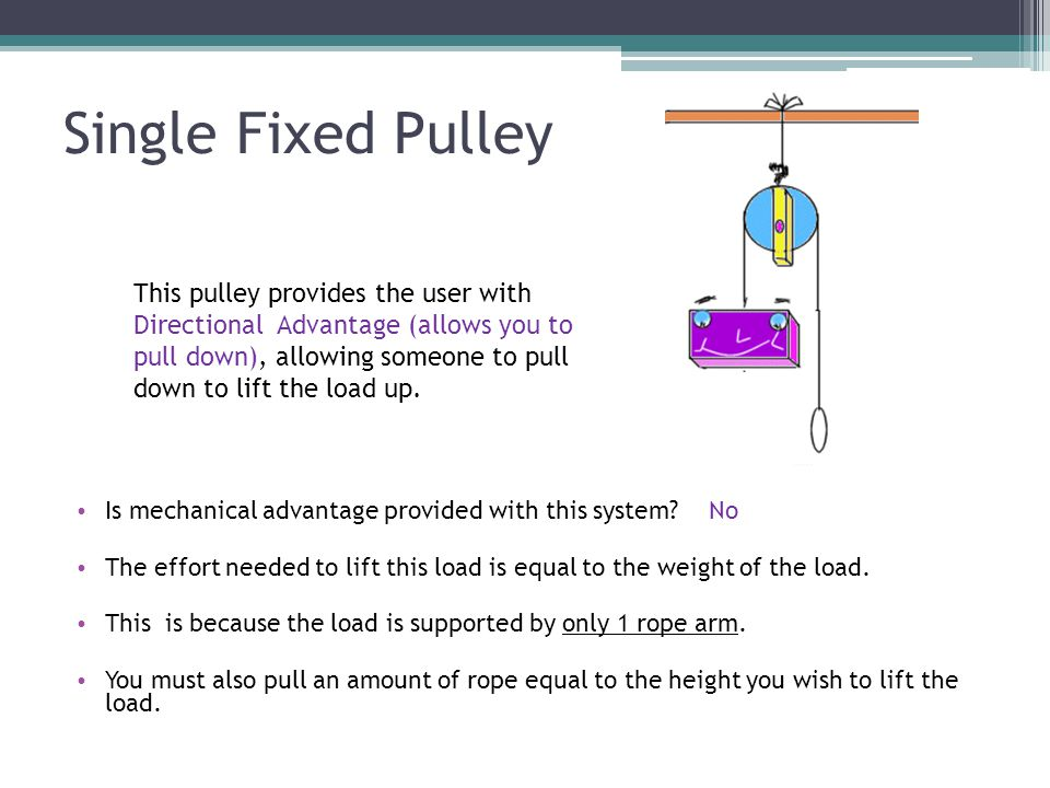 Single Fixed Pulley Is mechanical advantage provided with this system No.
