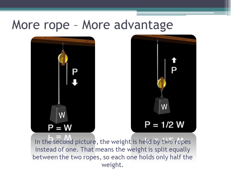 More rope – More advantage
