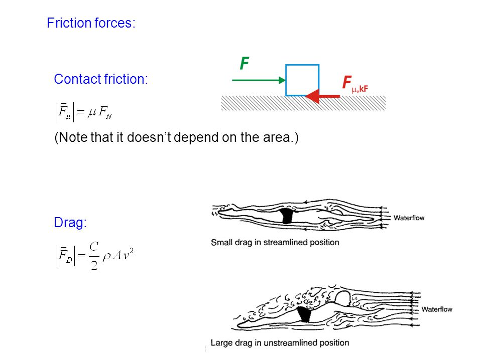 Friction forces: Contact friction: (Note that it doesn't depend on the area.) Drag: