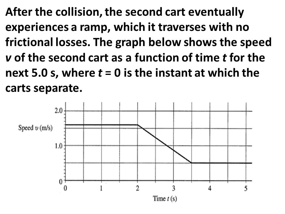 After the collision, the second cart eventually experiences a ramp, which it traverses with no frictional losses.