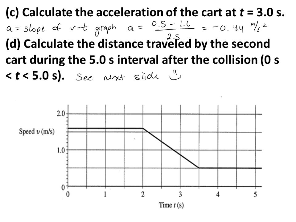 (c) Calculate the acceleration of the cart at t = 3.0 s.