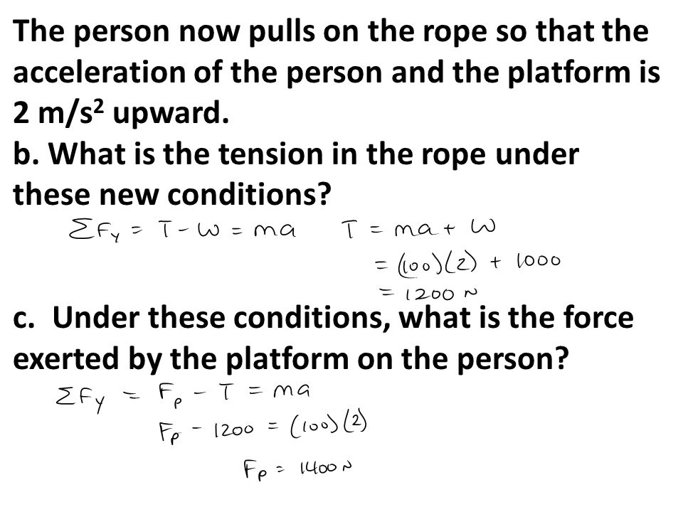 The person now pulls on the rope so that the acceleration of the person and the platform is 2 m/s2 upward.