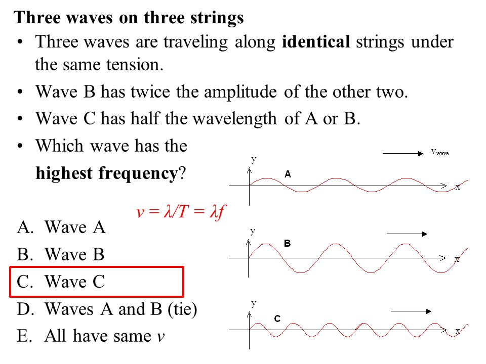 Three waves on three strings