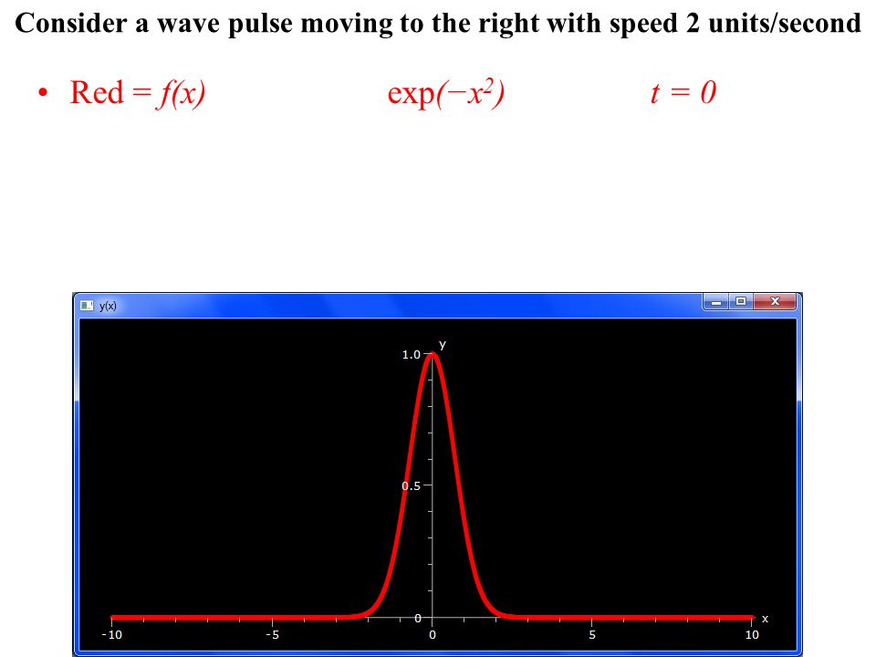 Consider a wave pulse moving to the right with speed 2 units/second