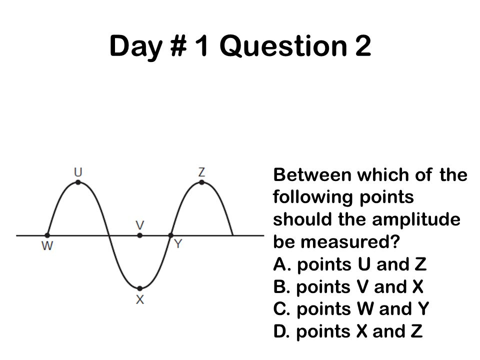 Day # 1 Question 2 Between which of the following points should the amplitude be measured A. points U and Z.