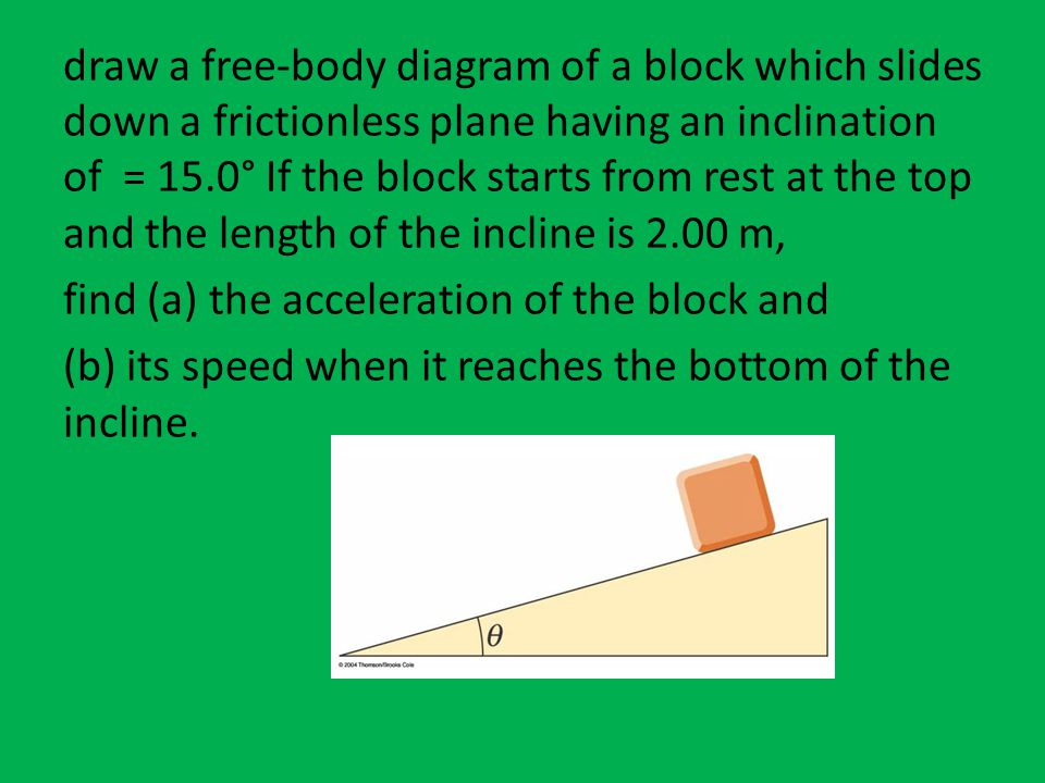 draw a free-body diagram of a block which slides down a frictionless plane having an inclination of = 15.0° If the block starts from rest at the top and the length of the incline is 2.00 m, find (a) the acceleration of the block and (b) its speed when it reaches the bottom of the incline.