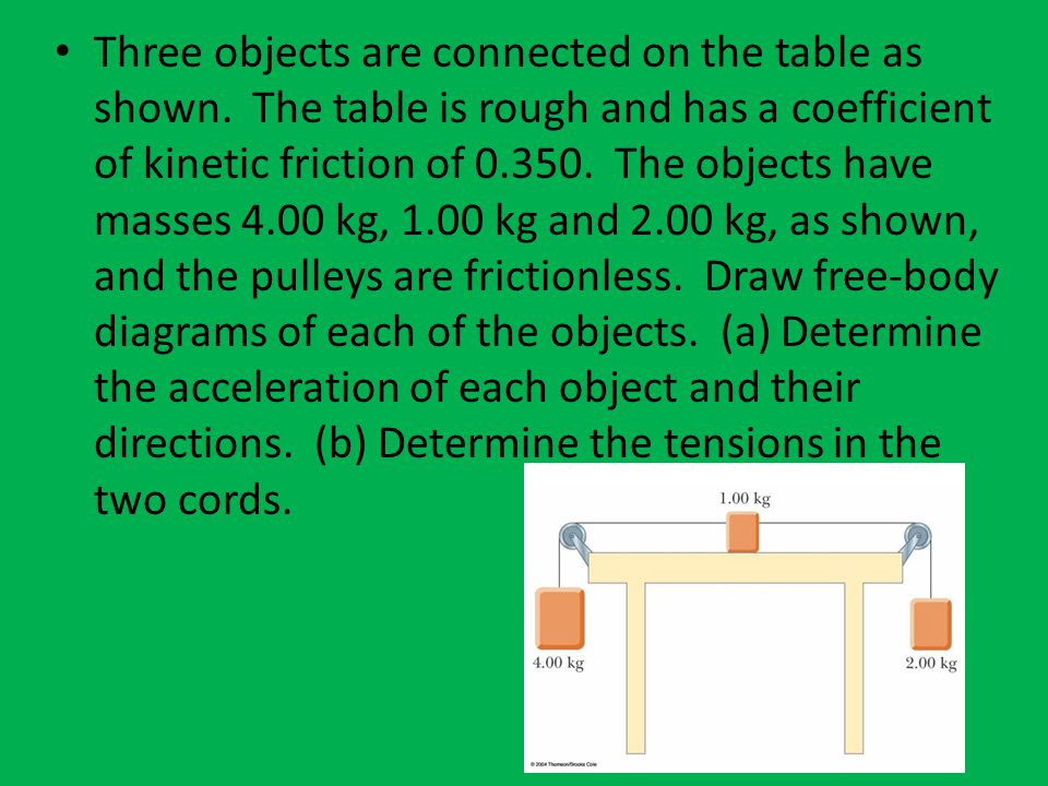 Three objects are connected on the table as shown