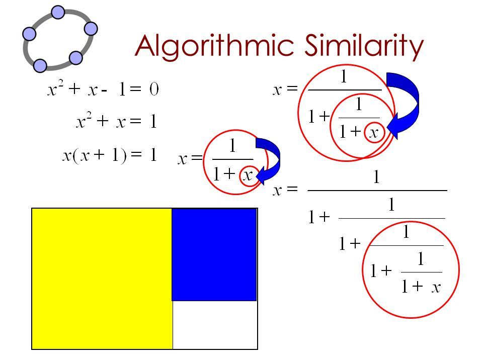 Algorithmic Similarity