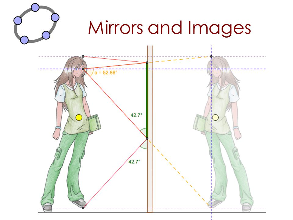 Mirrors and Images