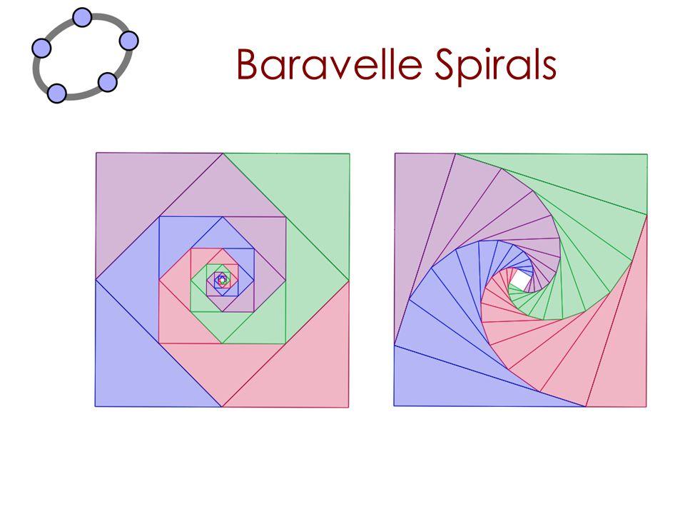 Baravelle Spirals