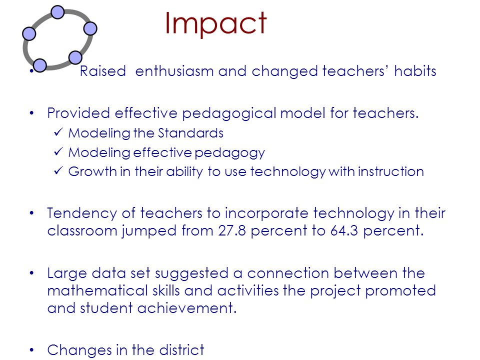Impact Raised enthusiasm and changed teachers' habits