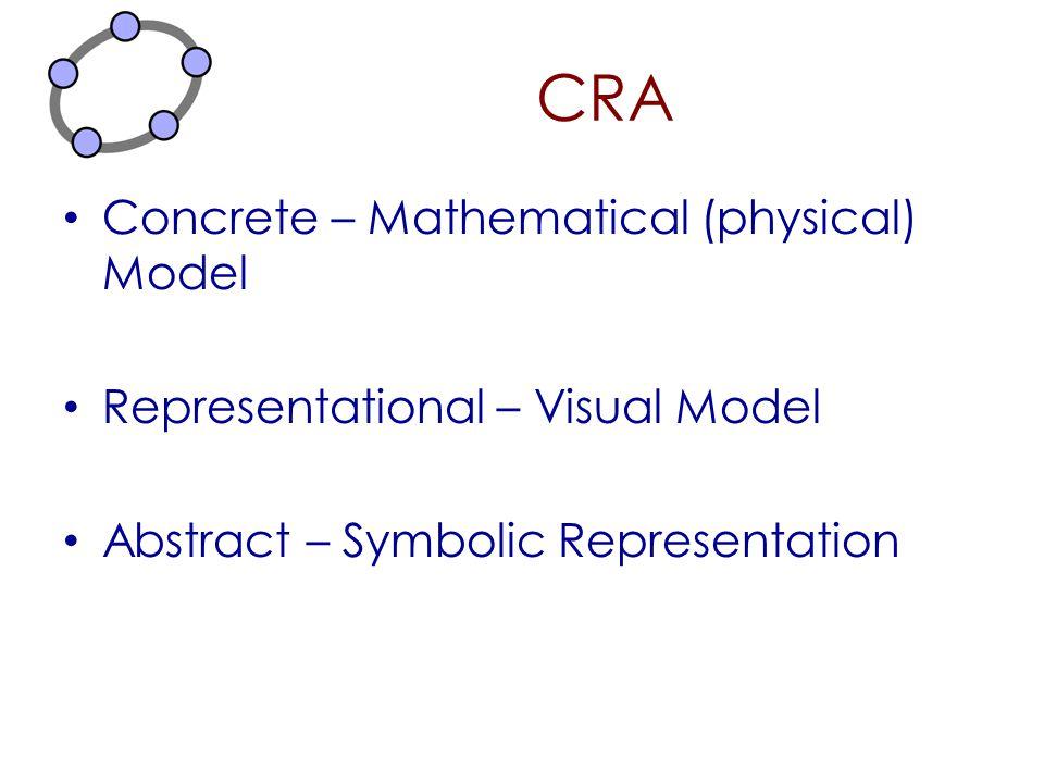 CRA Concrete – Mathematical (physical) Model