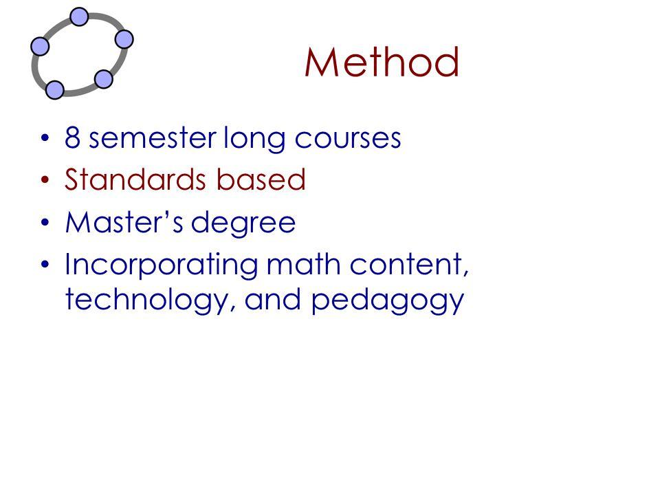 Method 8 semester long courses Standards based Master's degree