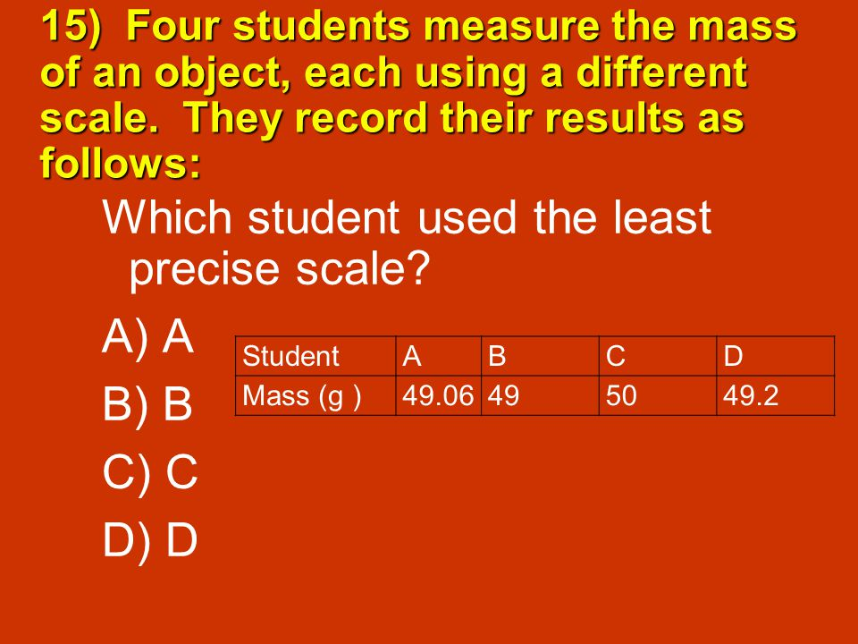 Which student used the least precise scale A) A B) B C) C D) D