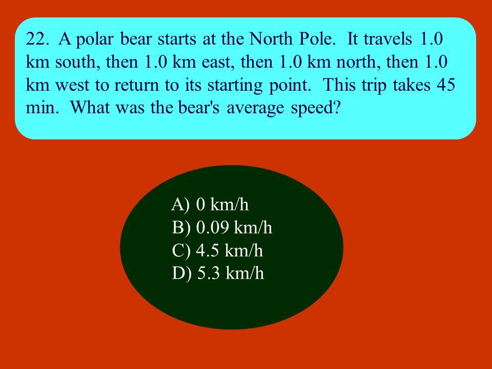 22. A polar bear starts at the North Pole. It travels 1
