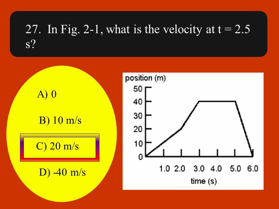 27. In Fig. 2-1, what is the velocity at t = 2.5 s
