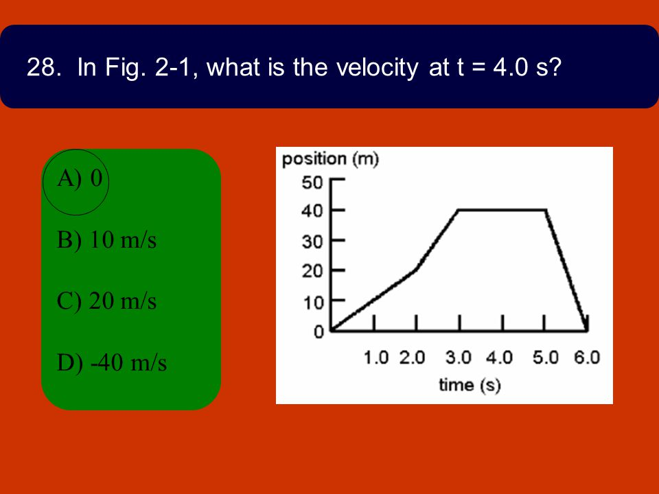 28. In Fig. 2-1, what is the velocity at t = 4.0 s