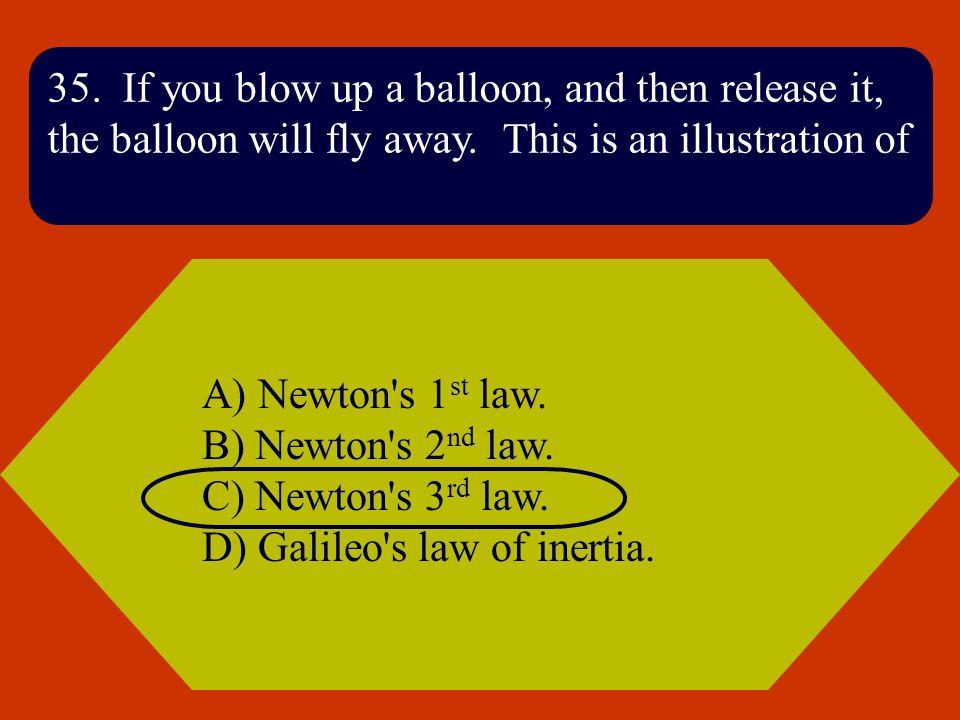 D) Galileo s law of inertia.