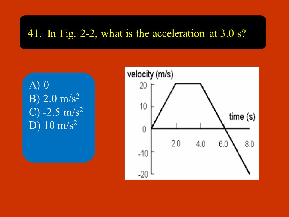 41. In Fig. 2-2, what is the acceleration at 3.0 s