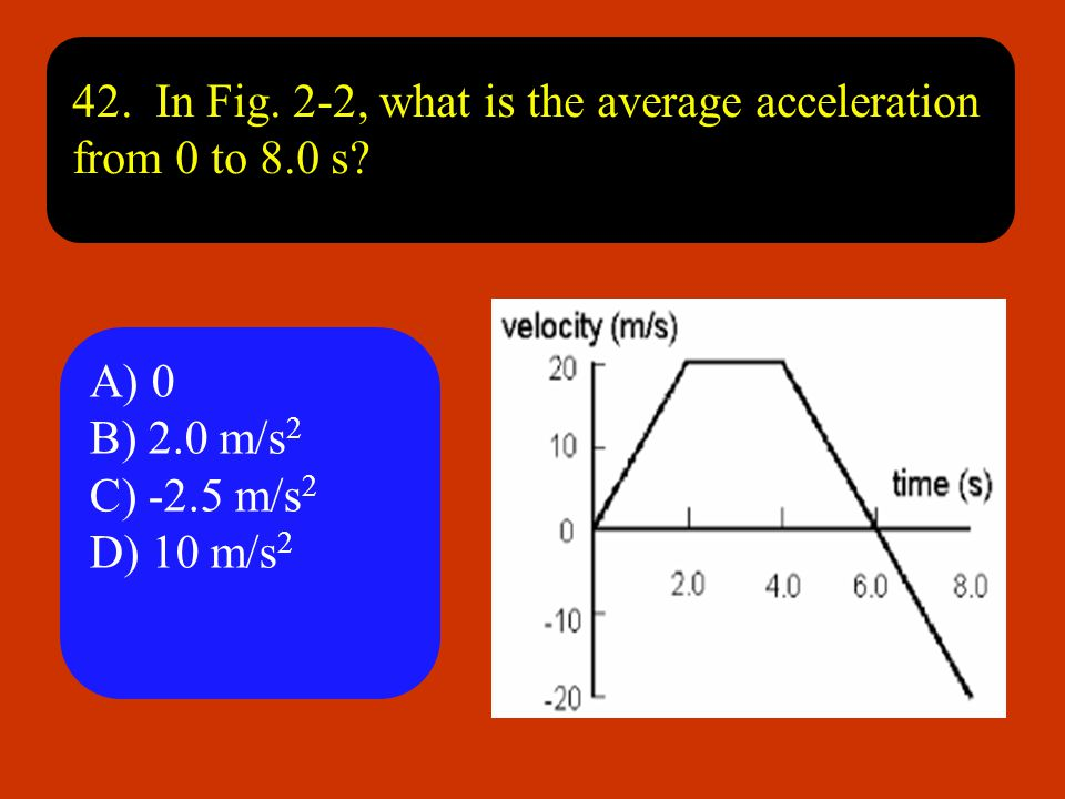 42. In Fig. 2-2, what is the average acceleration from 0 to 8.0 s