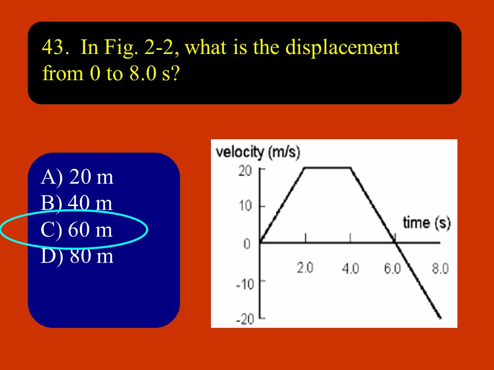 43. In Fig. 2-2, what is the displacement from 0 to 8.0 s