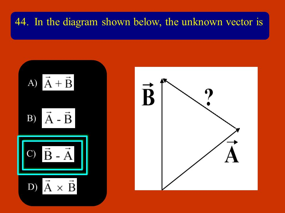 44. In the diagram shown below, the unknown vector is