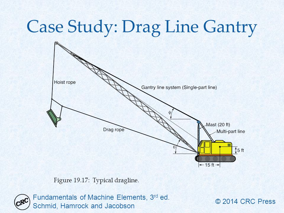 Case Study: Drag Line Gantry