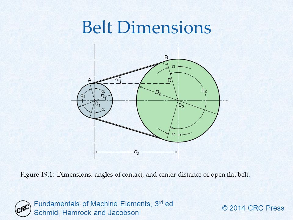 Belt Dimensions Figure 19.1: Dimensions, angles of contact, and center distance of open flat belt.