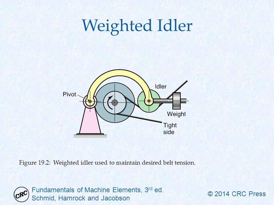 Weighted Idler Figure 19.2: Weighted idler used to maintain desired belt tension.