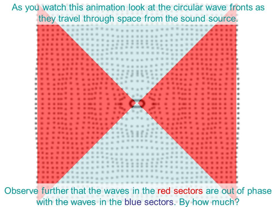 As you watch this animation look at the circular wave fronts as they travel through space from the sound source.