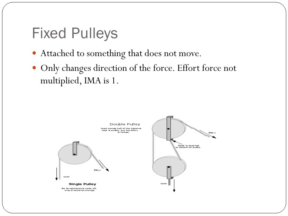 Fixed Pulleys Attached to something that does not move.