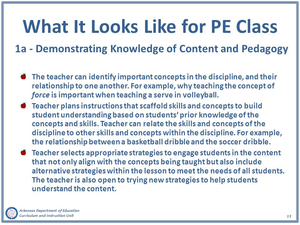 What It Looks Like for PE Class 1a - Demonstrating Knowledge of Content and Pedagogy