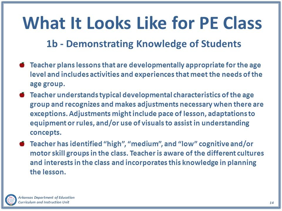 What It Looks Like for PE Class 1b - Demonstrating Knowledge of Students