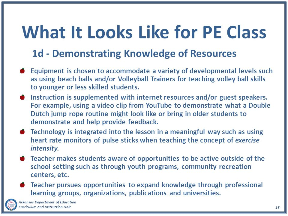 What It Looks Like for PE Class 1d - Demonstrating Knowledge of Resources